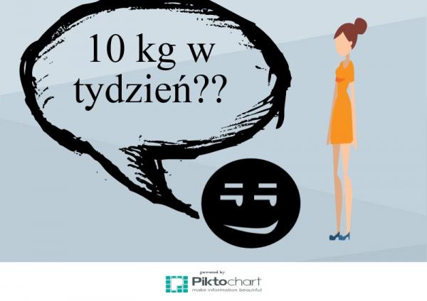 Jak szybko schudnąć? Skuteczne diety na szybkie odchudzanie